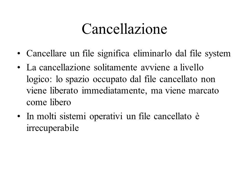 Cancellazione Cancellare un file significa eliminarlo dal file system