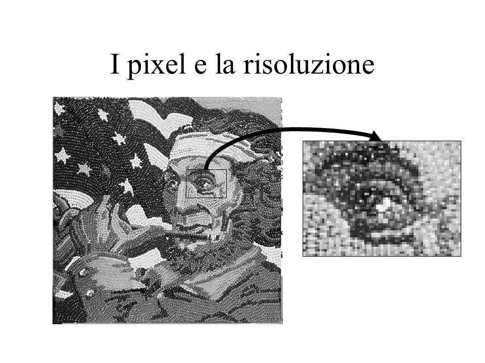 I pixel e la risoluzione