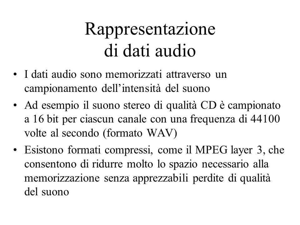 Rappresentazione di dati audio