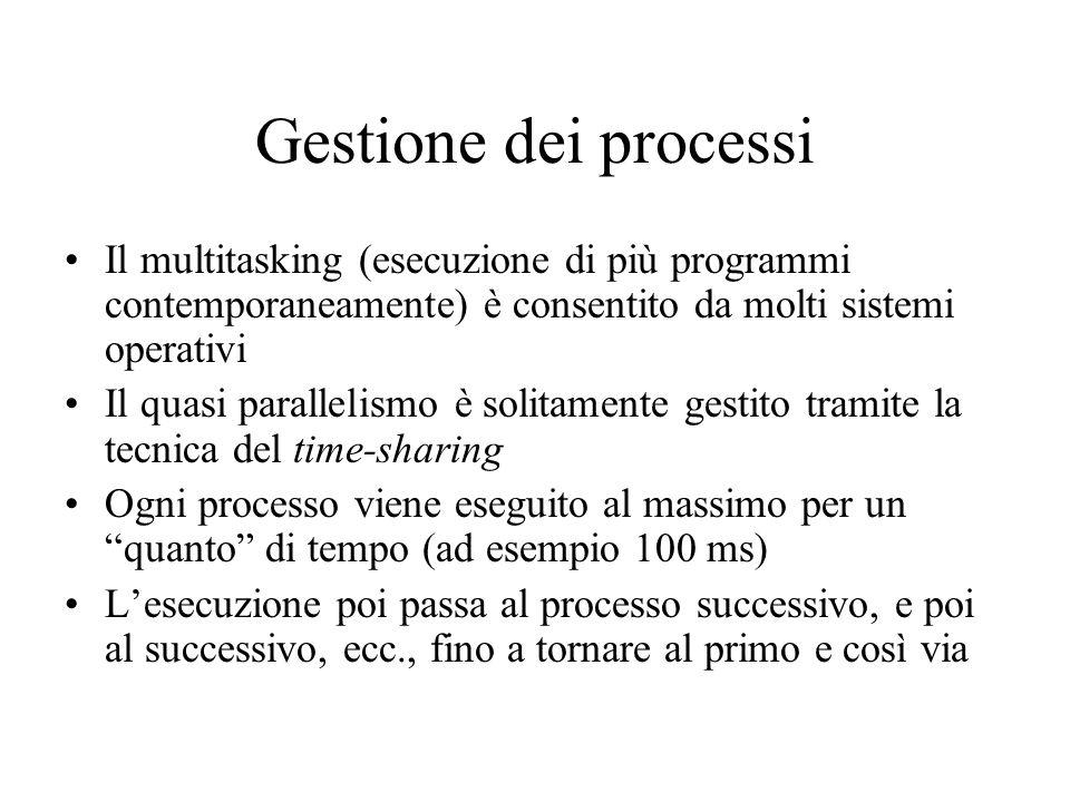 Gestione dei processi Il multitasking (esecuzione di più programmi contemporaneamente) è consentito da molti sistemi operativi.