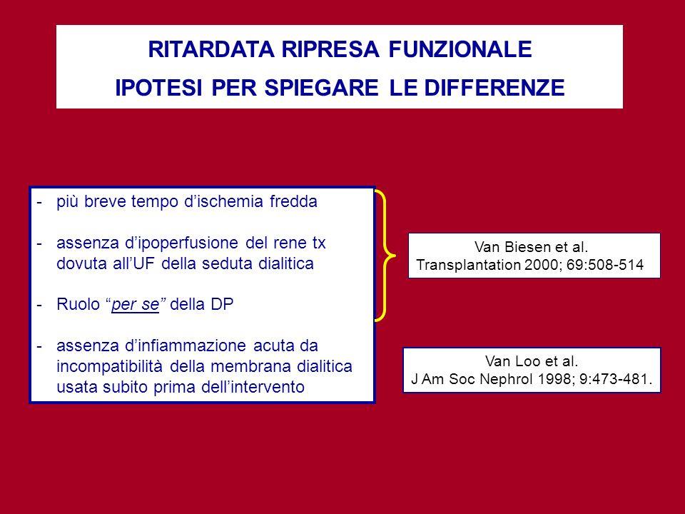 RITARDATA RIPRESA FUNZIONALE IPOTESI PER SPIEGARE LE DIFFERENZE