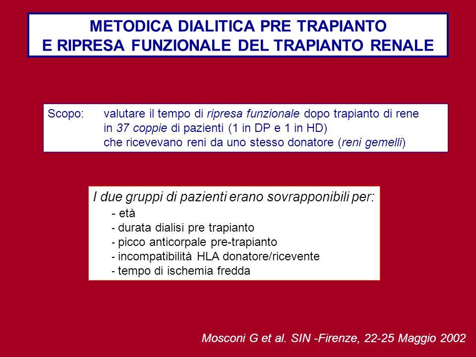 METODICA DIALITICA PRE TRAPIANTO E RIPRESA FUNZIONALE DEL TRAPIANTO RENALE