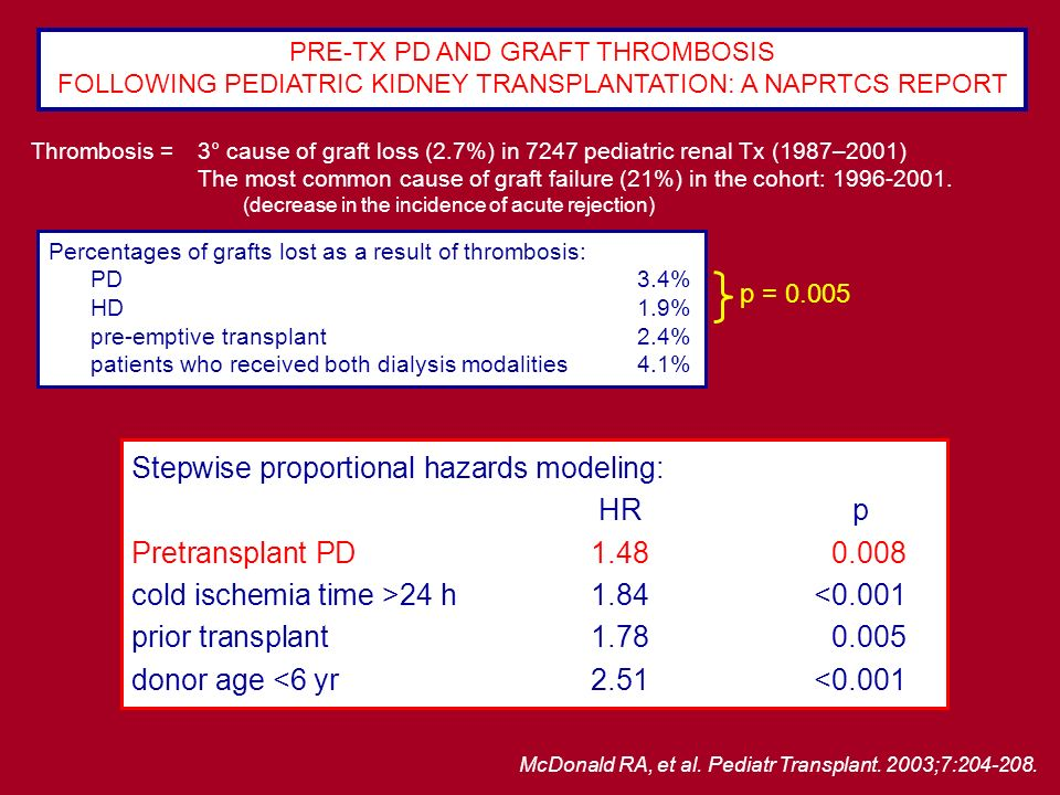 Stepwise proportional hazards modeling: HR p