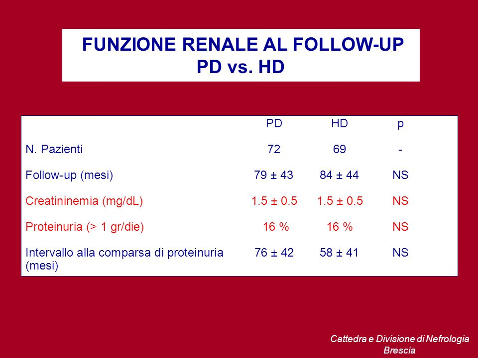 FUNZIONE RENALE AL FOLLOW-UP PD vs. HD
