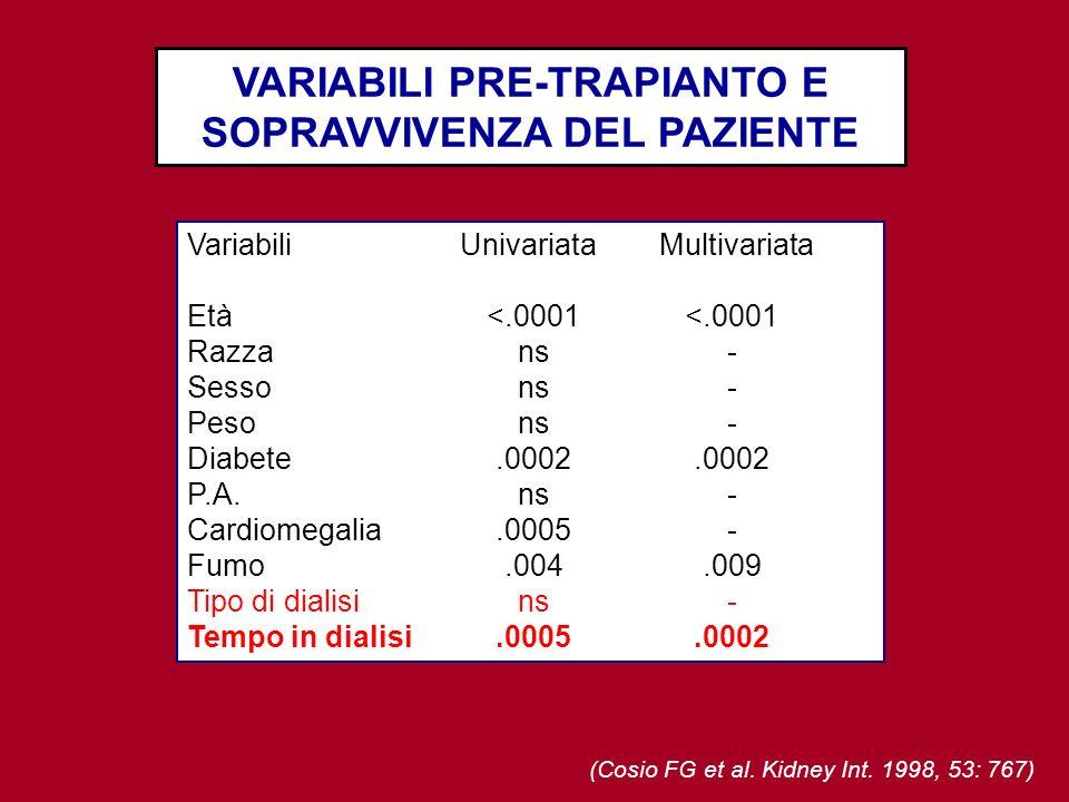 VARIABILI PRE-TRAPIANTO E SOPRAVVIVENZA DEL PAZIENTE