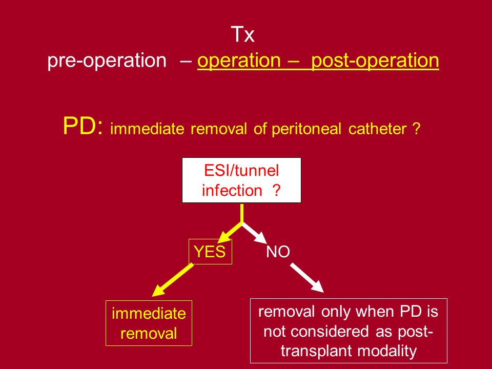 PD: immediate removal of peritoneal catheter