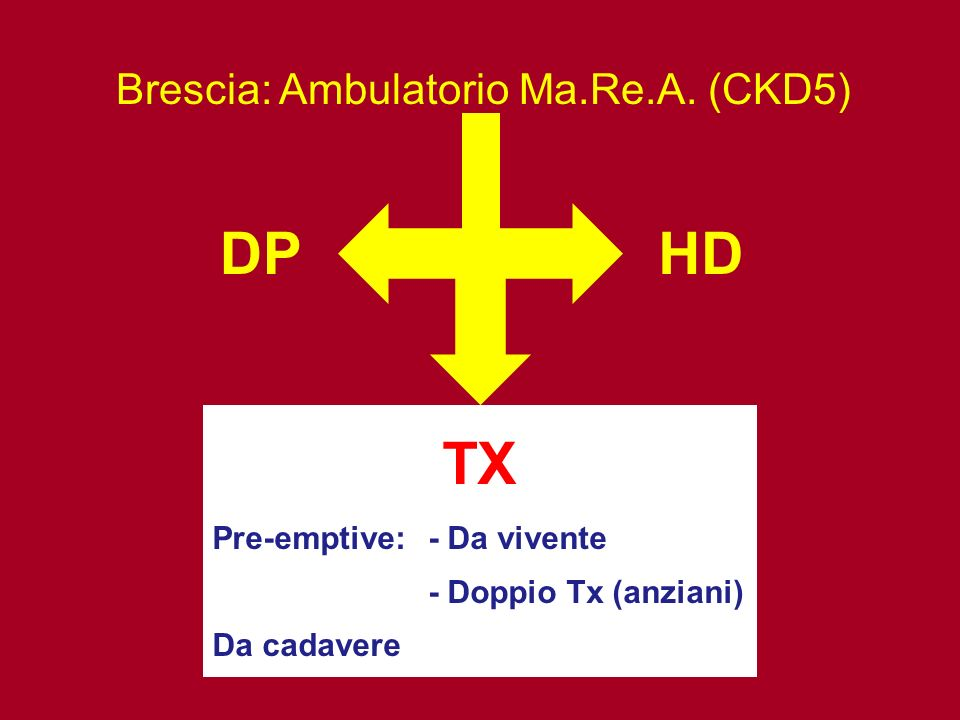 Brescia: Ambulatorio Ma.Re.A. (CKD5)