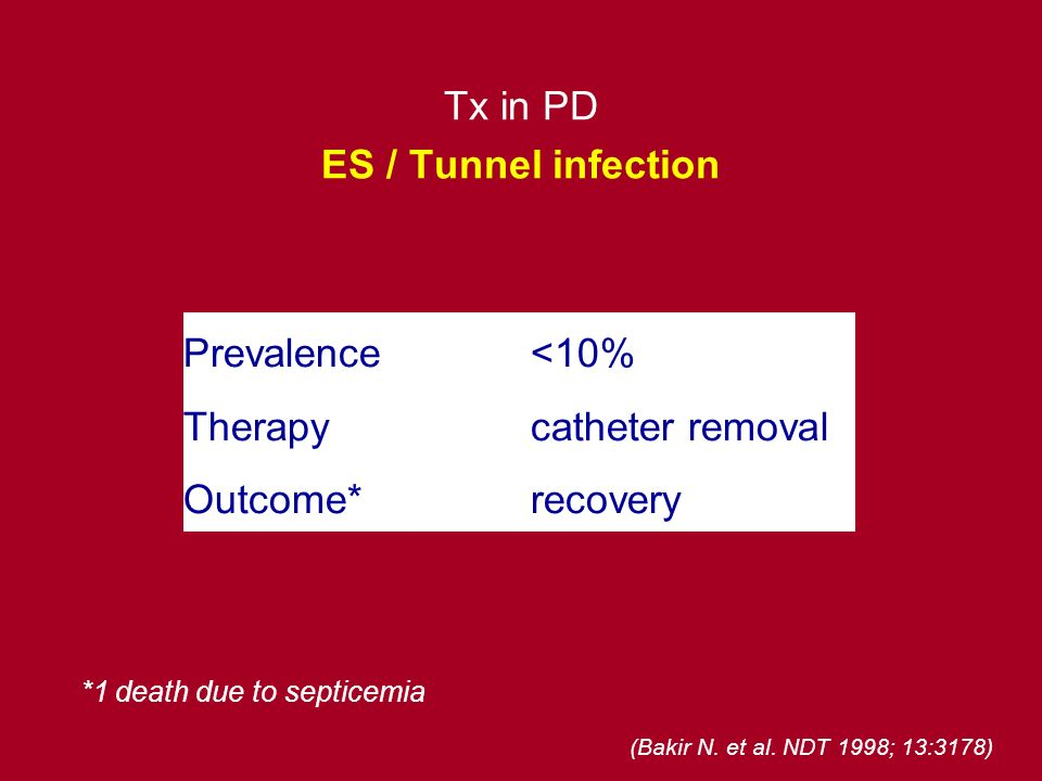 Tx in PD ES / Tunnel infection