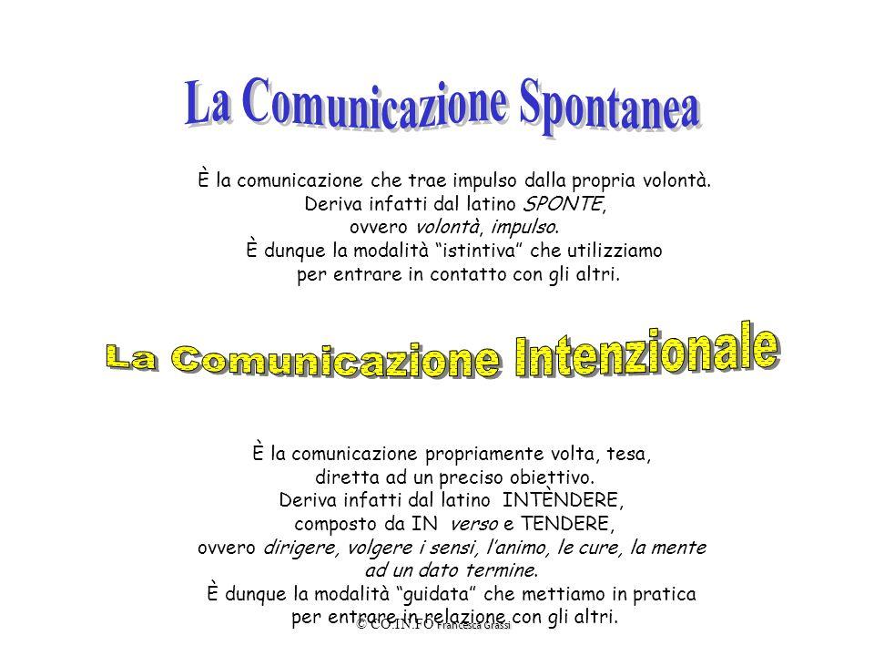 La Comunicazione Spontanea La Comunicazione Intenzionale