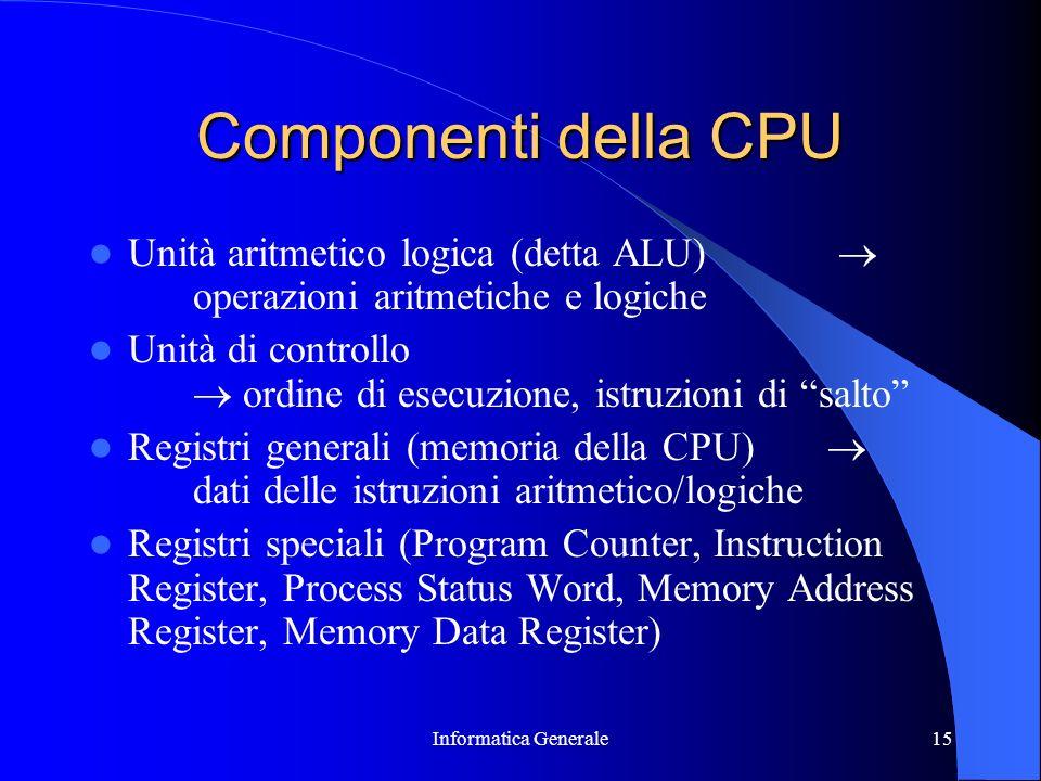 Componenti della CPU Unità aritmetico logica (detta ALU)  operazioni aritmetiche e logiche.