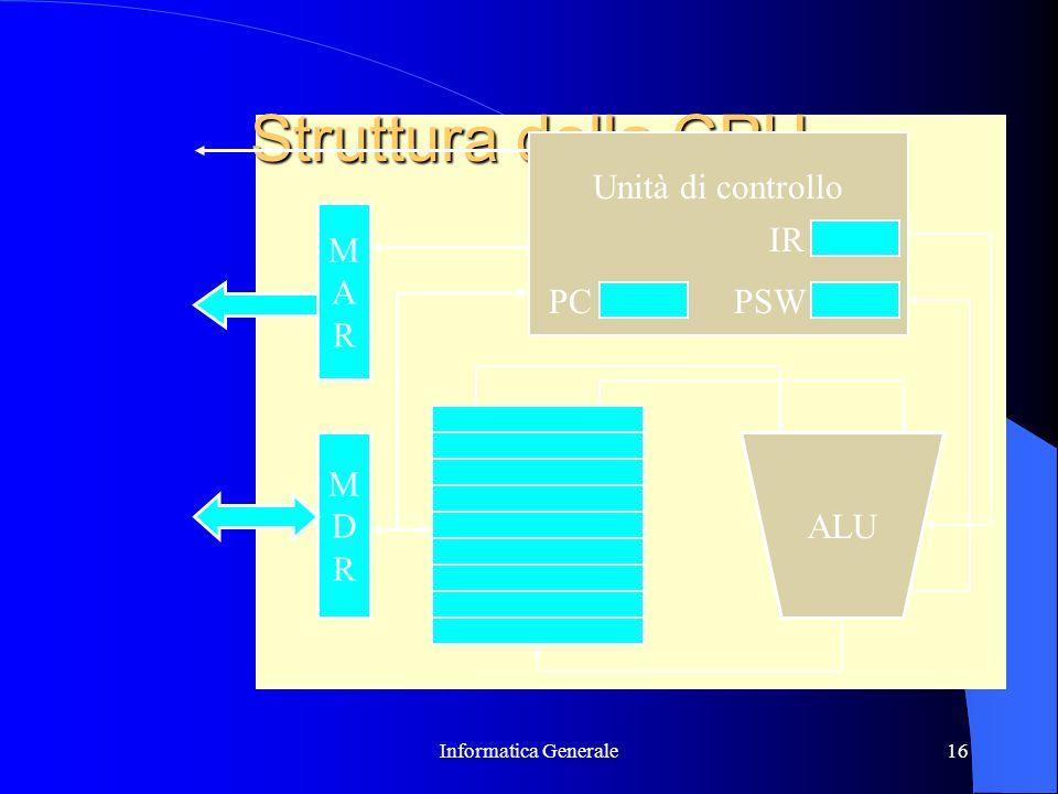 Struttura della CPU Unità di controllo M A R IR PC PSW M D R ALU