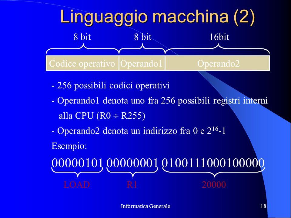 Linguaggio macchina (2)