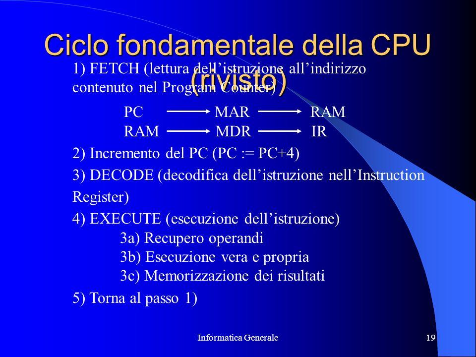 Ciclo fondamentale della CPU (rivisto)