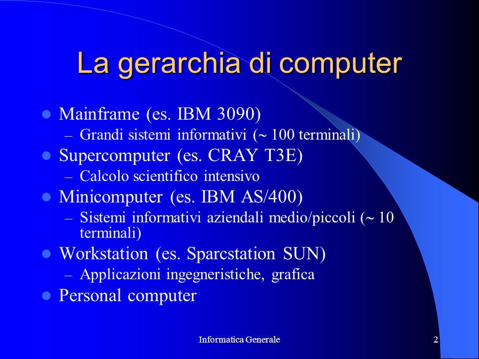 La gerarchia di computer