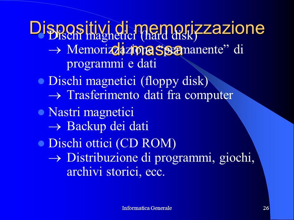 Dispositivi di memorizzazione di massa