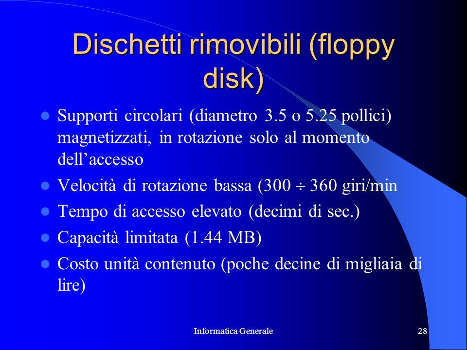 Dischetti rimovibili (floppy disk)