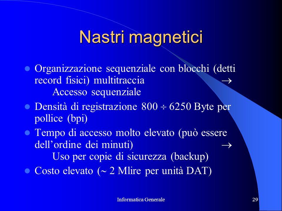 Nastri magnetici Organizzazione sequenziale con blocchi (detti record fisici) multitraccia  Accesso sequenziale.