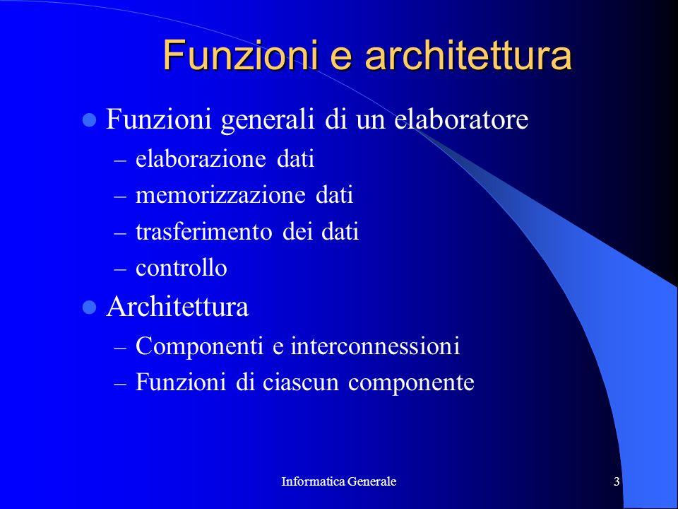 Funzioni e architettura