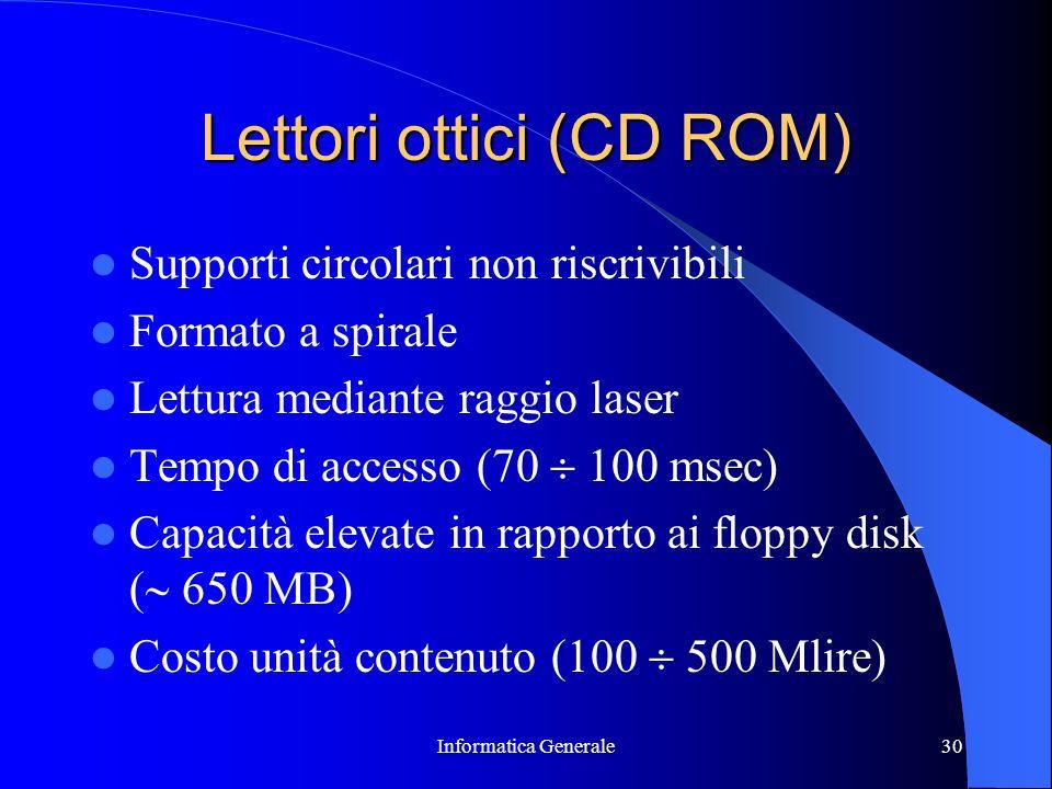 Lettori ottici (CD ROM)