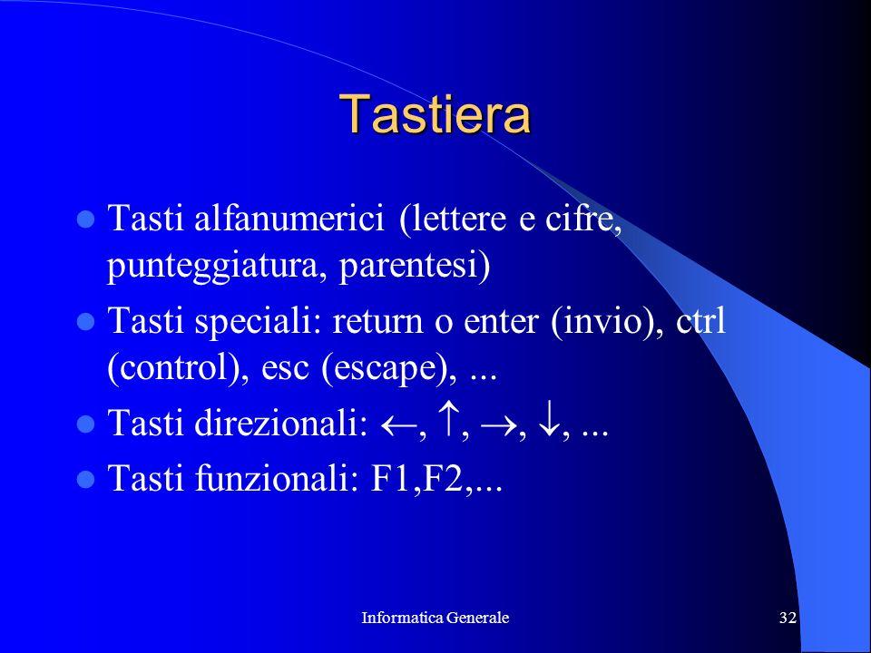 Tastiera Tasti alfanumerici (lettere e cifre, punteggiatura, parentesi) Tasti speciali: return o enter (invio), ctrl (control), esc (escape), ...