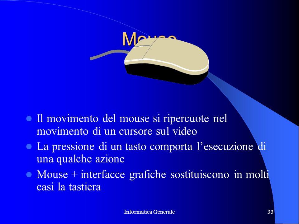 MouseIl movimento del mouse si ripercuote nel movimento di un cursore sul video.