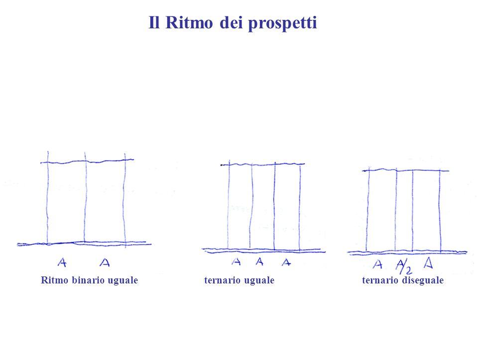 Il Ritmo dei prospetti Ritmo binario uguale ternario uguale ternario diseguale.