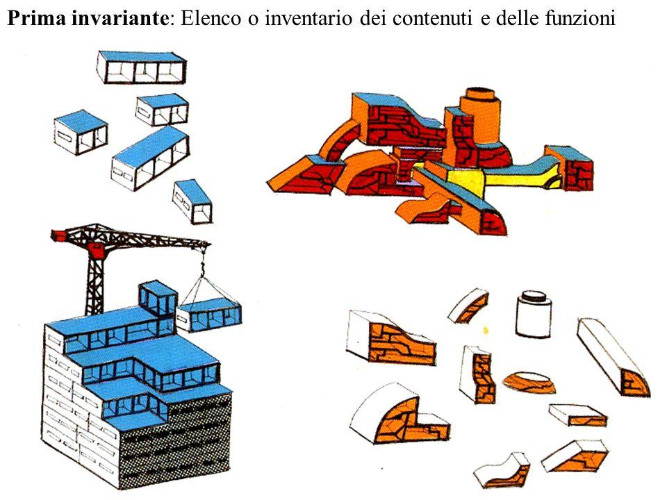 Prima invariante: Elenco o inventario dei contenuti e delle funzioni