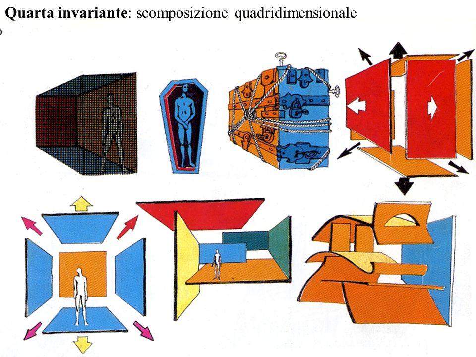 Quarta invariante: scomposizione quadridimensionale