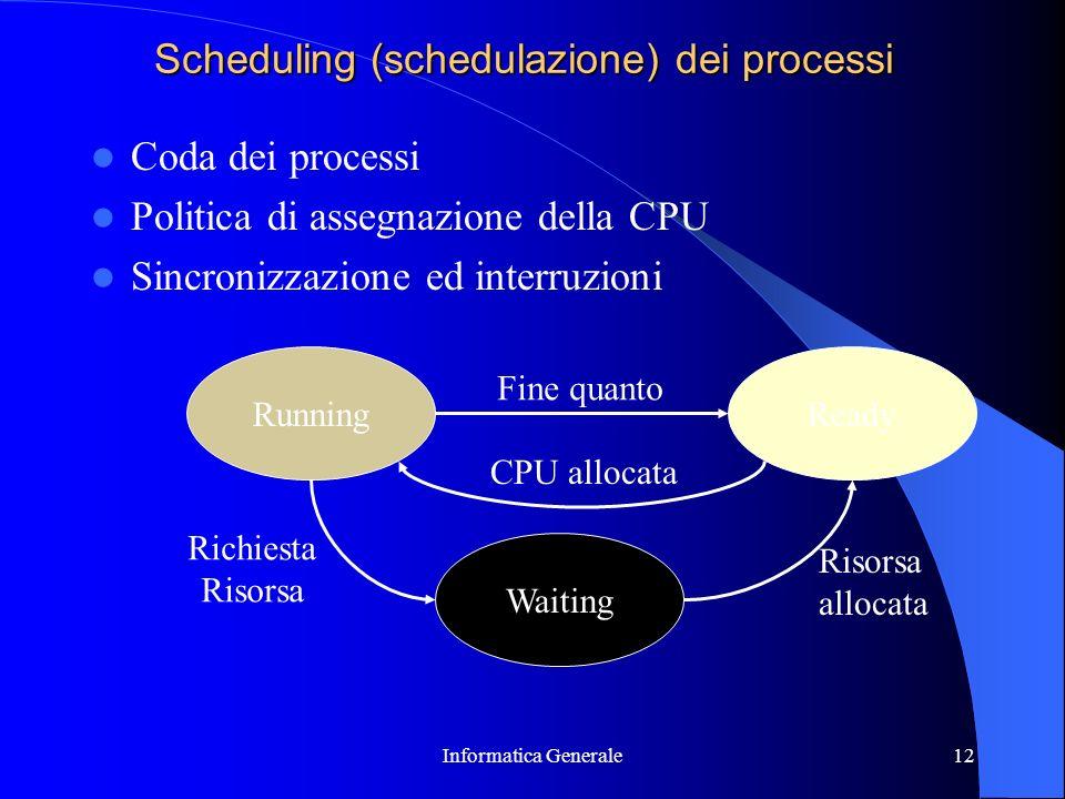 Scheduling (schedulazione) dei processi