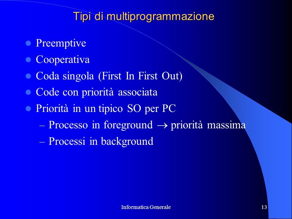 Tipi di multiprogrammazione
