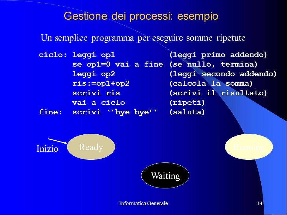 Gestione dei processi: esempio