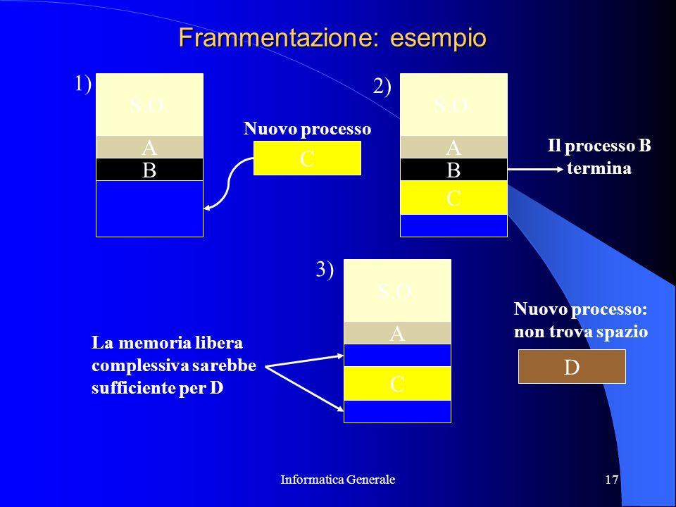Frammentazione: esempio