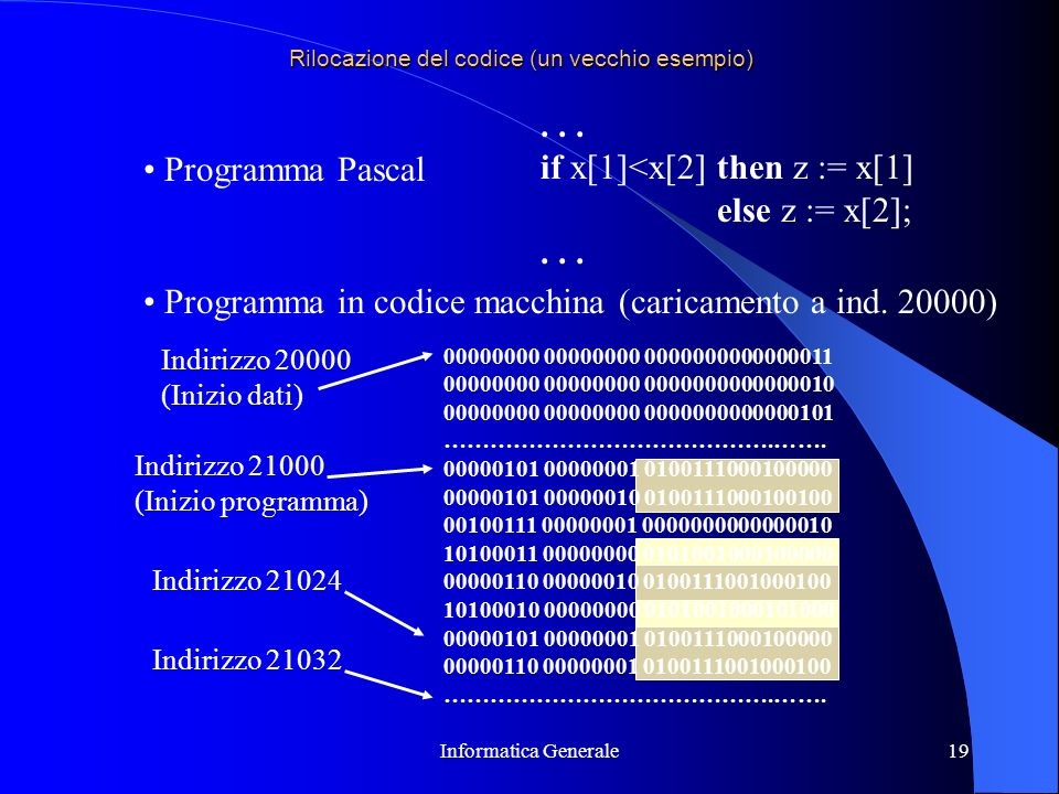 Rilocazione del codice (un vecchio esempio)