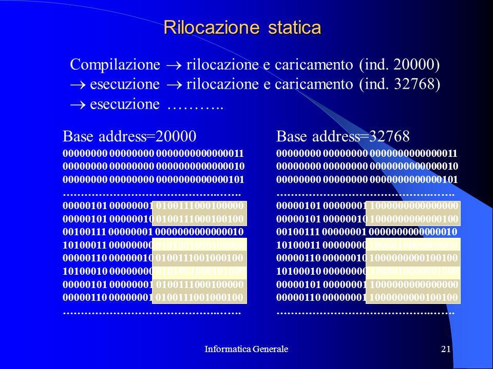 Rilocazione statica Compilazione  rilocazione e caricamento (ind. 20000)  esecuzione  rilocazione e caricamento (ind. 32768)
