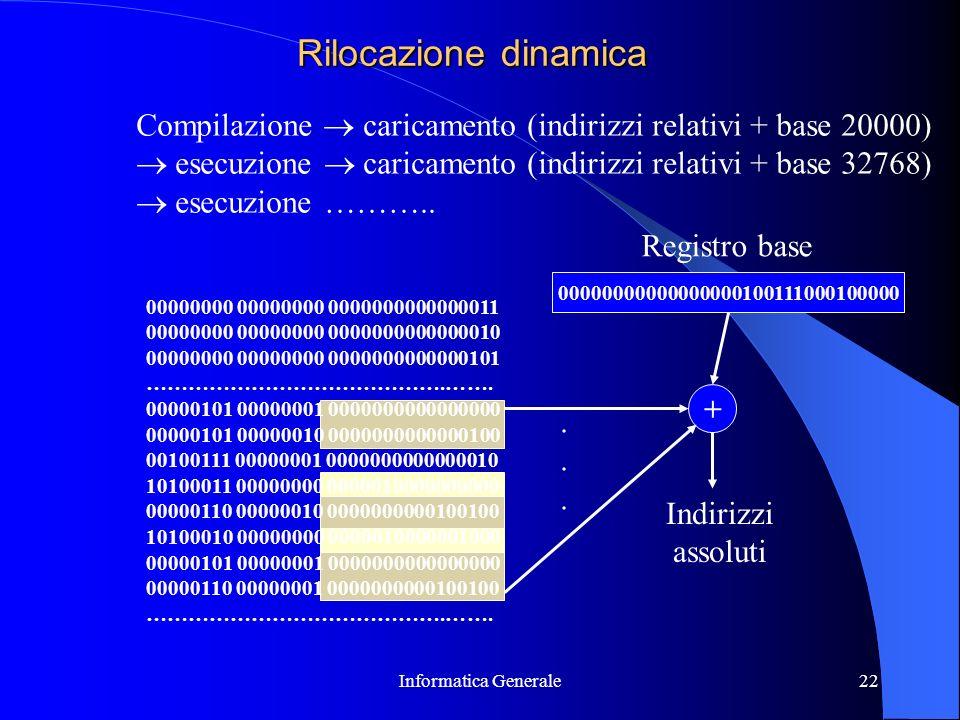 Rilocazione dinamica Compilazione  caricamento (indirizzi relativi + base 20000)  esecuzione  caricamento (indirizzi relativi + base 32768)
