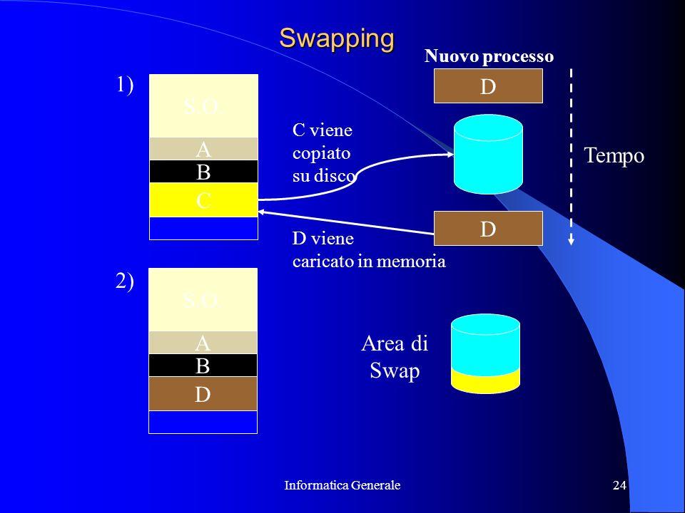 Swapping 1) D S.O. A Tempo B C D 2) S.O. Area di A Swap B D