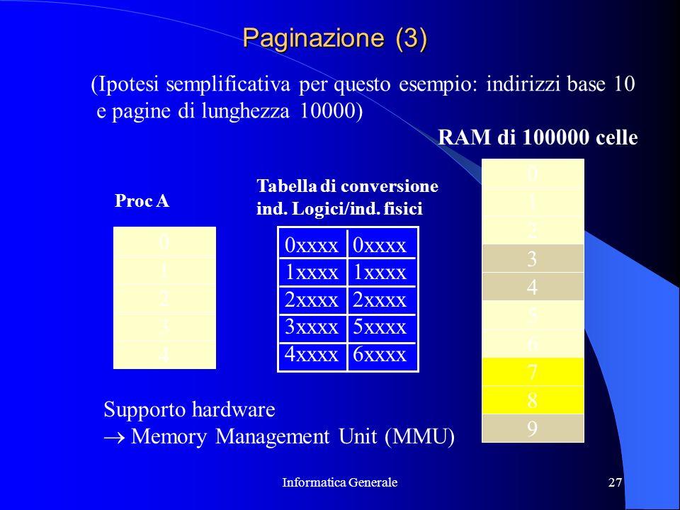 Paginazione (3) (Ipotesi semplificativa per questo esempio: indirizzi base 10. e pagine di lunghezza 10000)