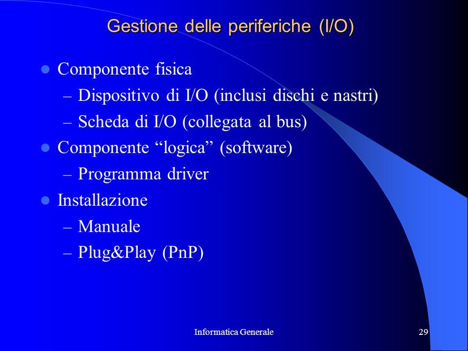 Gestione delle periferiche (I/O)