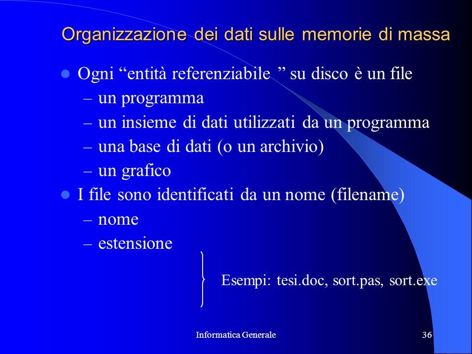 Organizzazione dei dati sulle memorie di massa