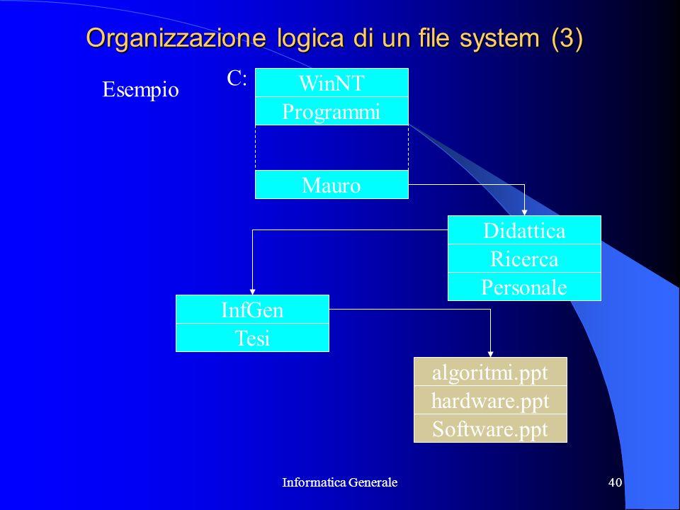 Organizzazione logica di un file system (3)