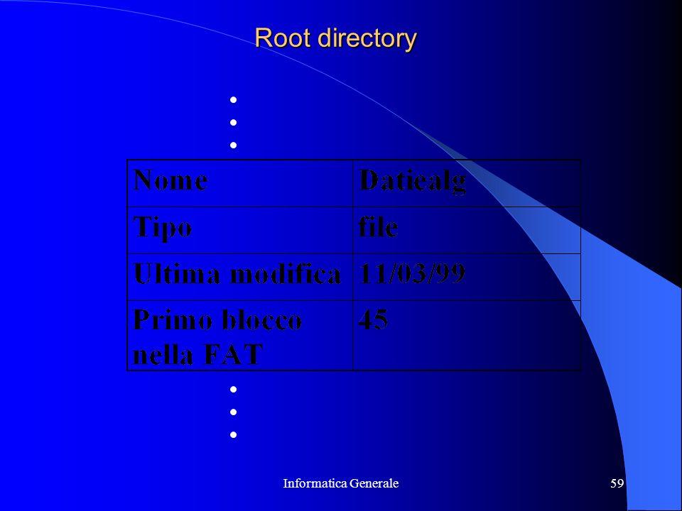 Root directory Informatica Generale