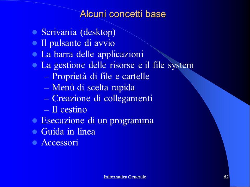 La barra delle applicazioni La gestione delle risorse e il file system