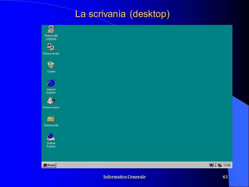 La scrivania (desktop)