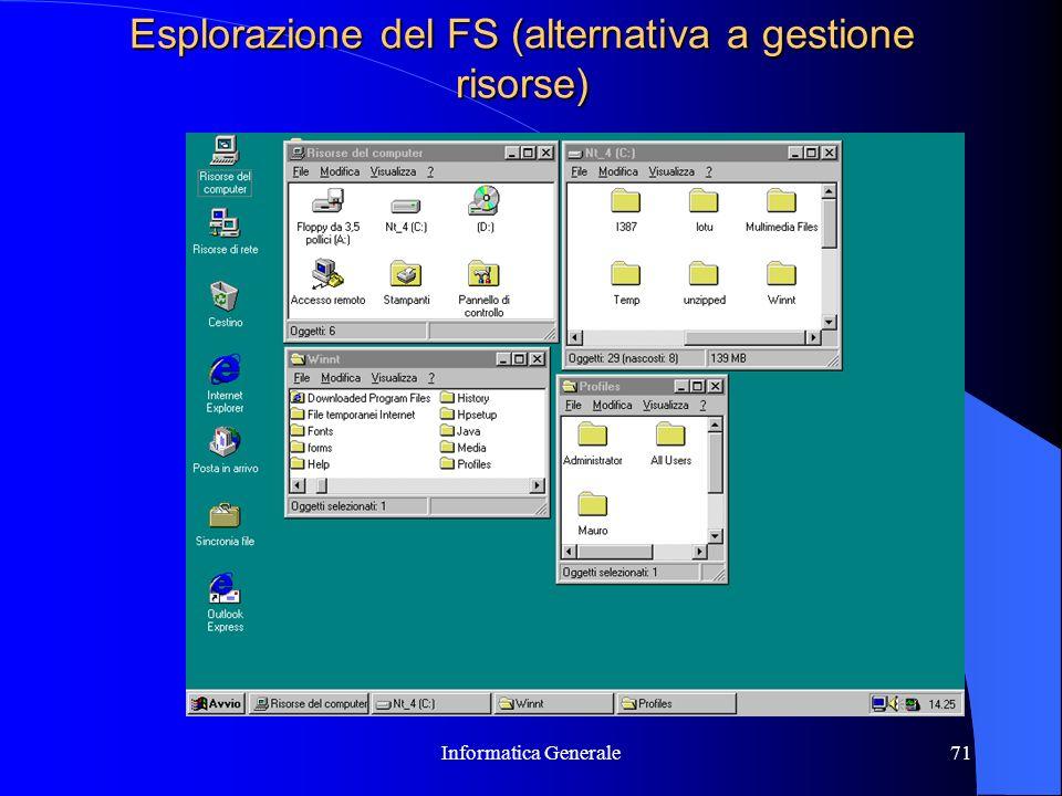 Esplorazione del FS (alternativa a gestione risorse)