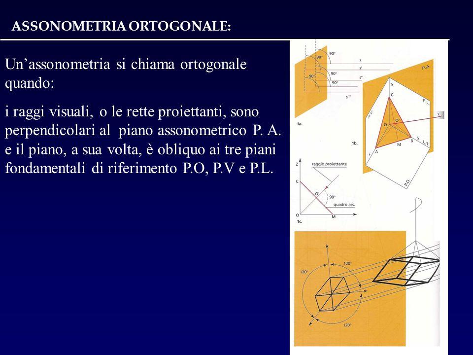 Un'assonometria si chiama ortogonale quando:
