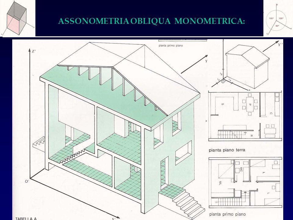 ASSONOMETRIA OBLIQUA MONOMETRICA: