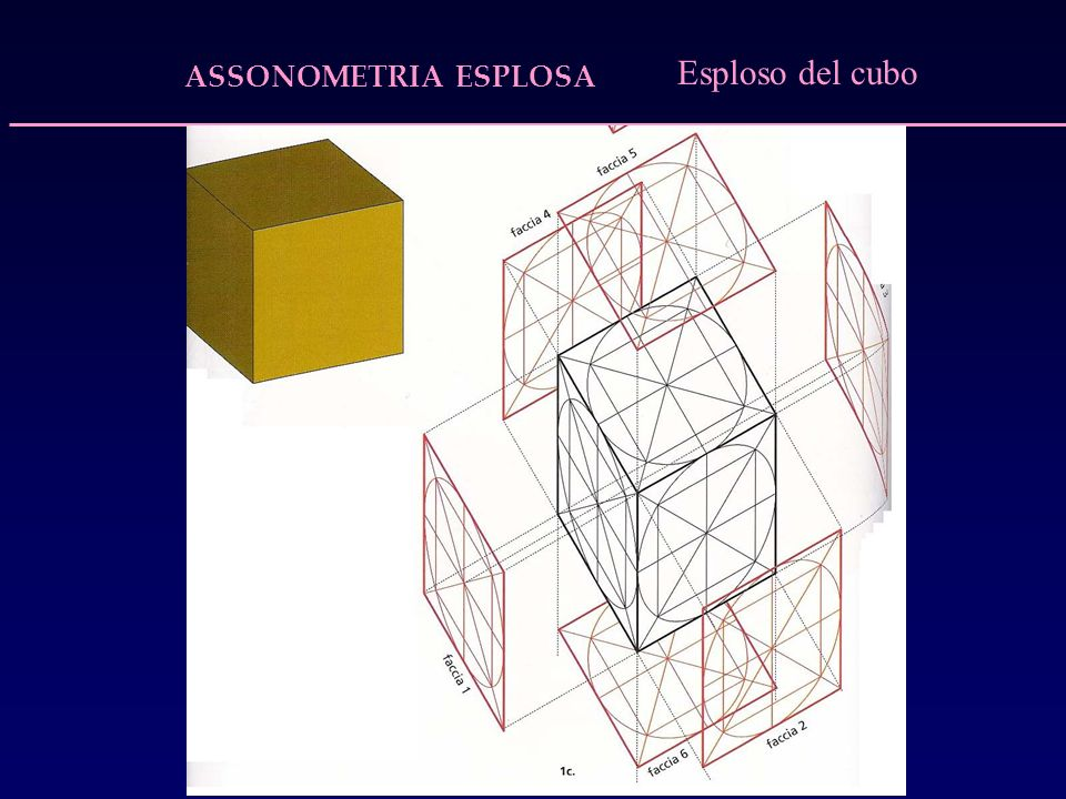 Esploso del cubo ASSONOMETRIA ESPLOSA