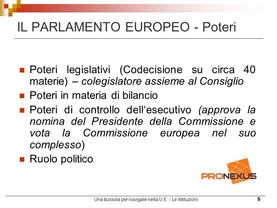 IL PARLAMENTO EUROPEO - Poteri