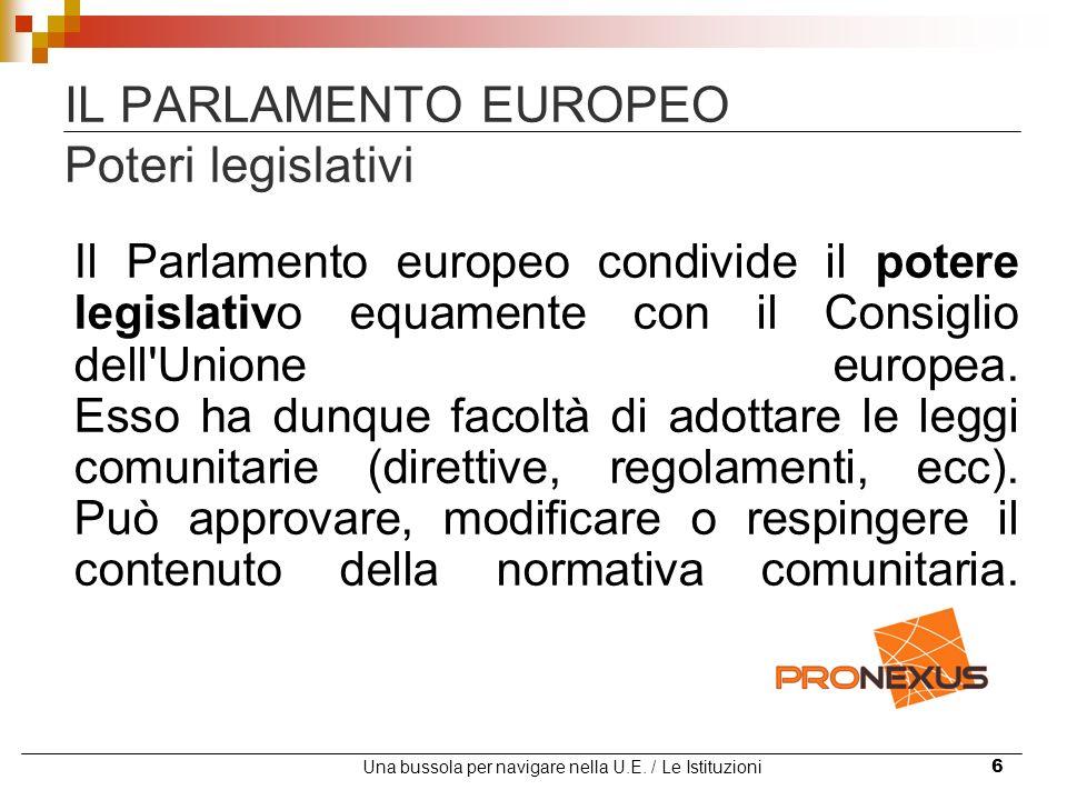 IL PARLAMENTO EUROPEO Poteri legislativi