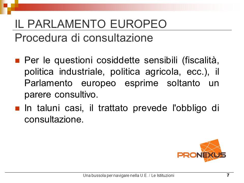 IL PARLAMENTO EUROPEO Procedura di consultazione